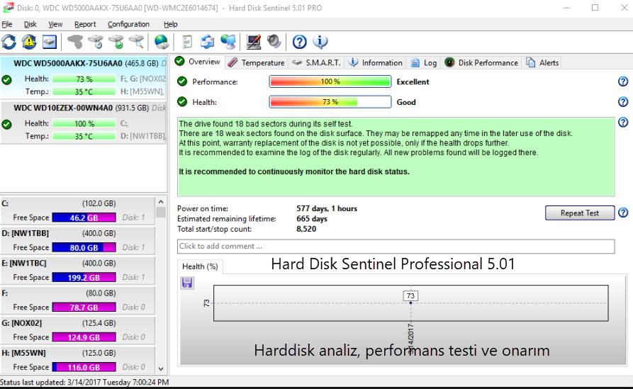 Hard Disk Sentinel Professional 5.01 harddisk test etme performans ölçme ve onarım programı