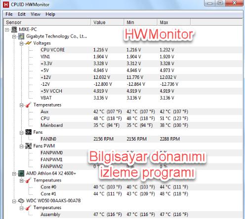 hwmonitor Bilgisayar donanımı izleme programı